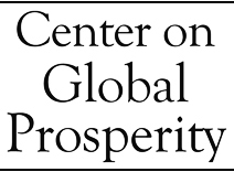 Center on Global Prosperity
